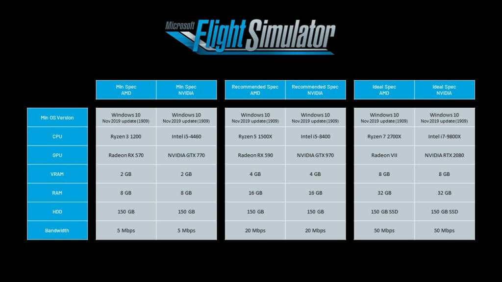 Flight Simulator Spec Sheet